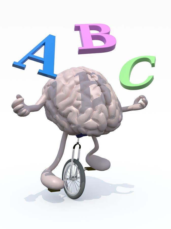 Human brain juggler with alphabet vector illustration