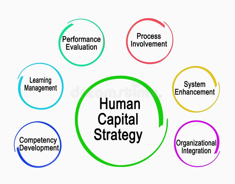 what is human capital planning