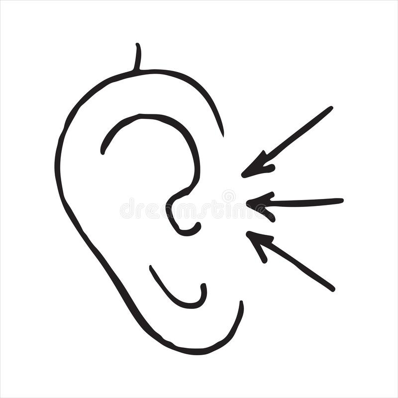 Ear with sound waves hand drawn doodle icon. Human ear with sound waves hand drawn outline doodle icon royalty free illustration