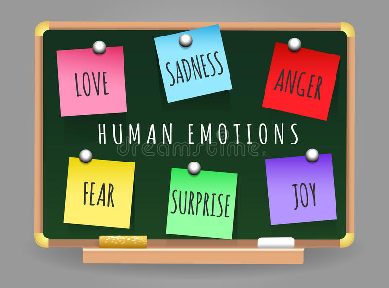 Human Emotions Sticker Set royalty free illustration