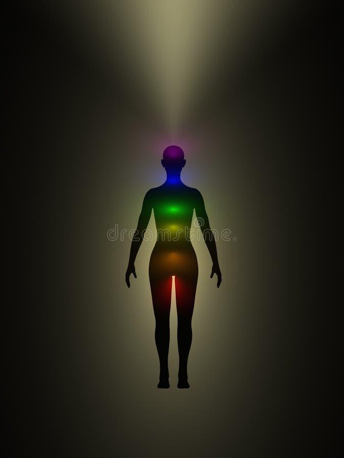 human för energi för aurahuvuddelchakra stock illustrationer