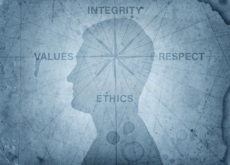 Human head and compass points to the ethics, integrity, values, respect. The concept on the topic of business, trust, psychology royalty free illustration