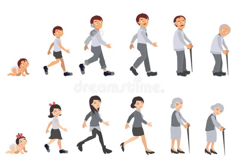 Human Life Cycle. Illustration human life cycle. Man and woman born baby, grow become kids, teenager, and older