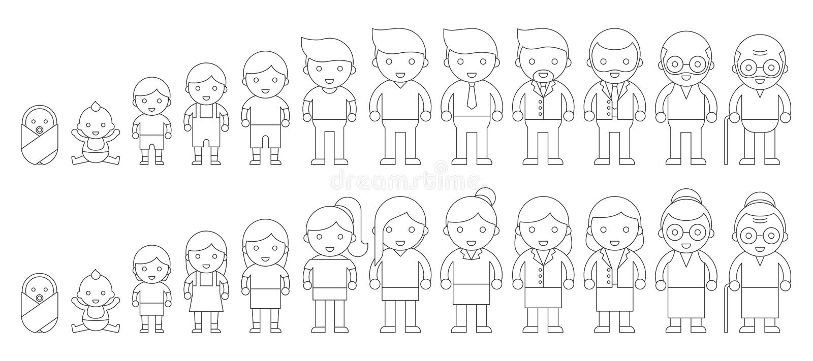 Human life cycle of male and female from newborn, children,teenage, adult, middle age and retired. Editable outline stock illustration