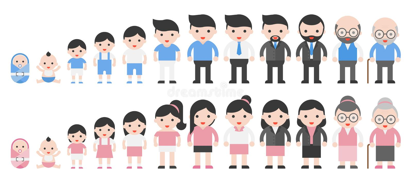 Human life cycle from newborn to retired. Human life cycle from newborn to children,teenage, adult, middle age and retired vector illustration