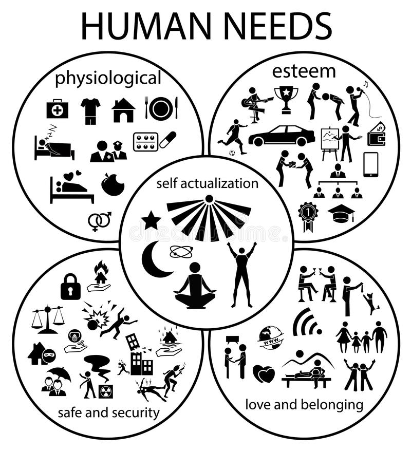 Human needs icon set. Physiological, safe and security, esteem, love and belonging, self actualization stock illustration