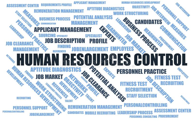 Human Resources Control - Word Cloud / Wordcloud With Terms About ...