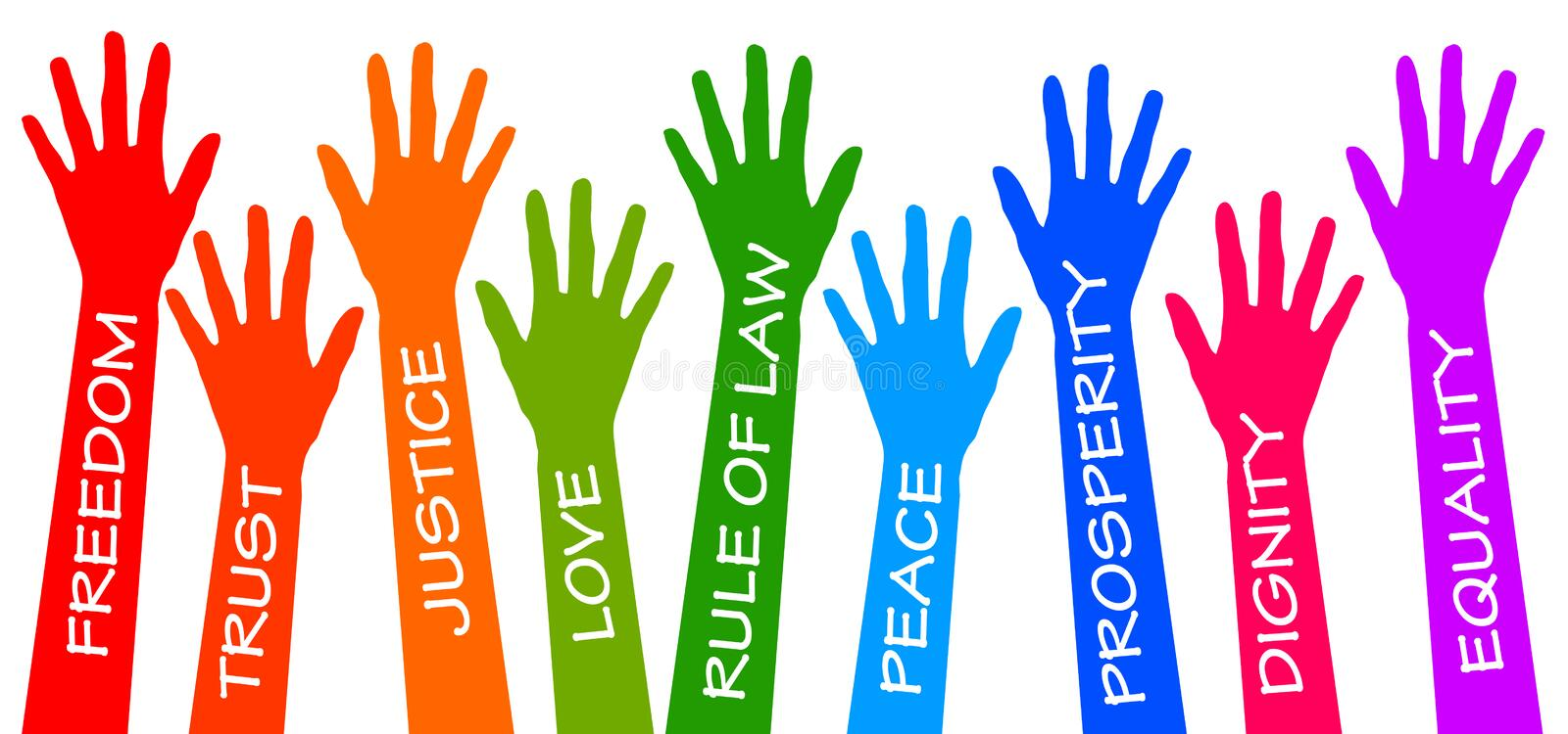 Humanity. Hands with important aspects of life and humanity