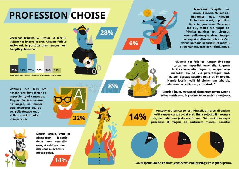 Humanized выбор Infographics профессии животных иллюстрация штока
