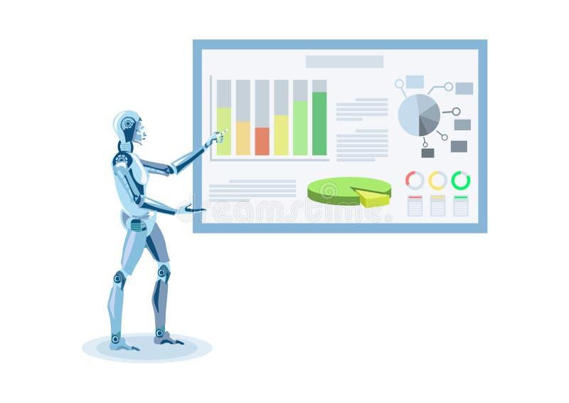 Humanoid görande presentation plan illustration vektor illustrationer
