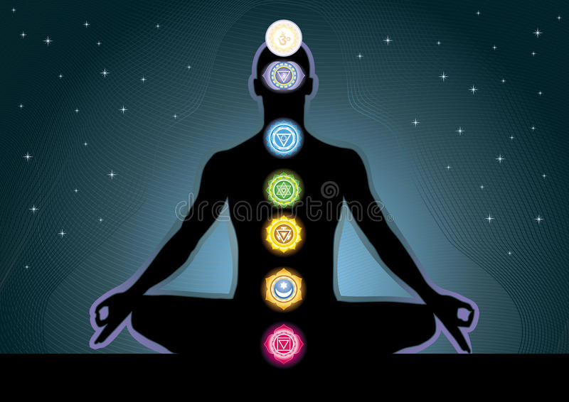 Humans chakras. The location of the chakras on the human body, image