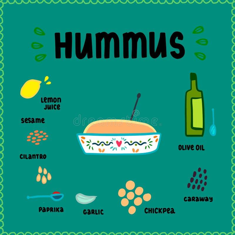 Рука кухни иллюстрации рецепта Hummus традиционная арабская нарисованная в стиле мультфильма бесплатная иллюстрация