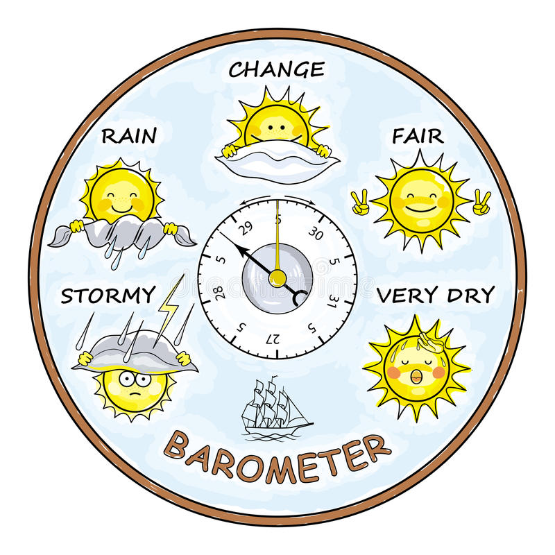 Humorous barometer with a picture of a funny sun. Vector image of a humorous Barometer with a picture of the merry sun vector illustration