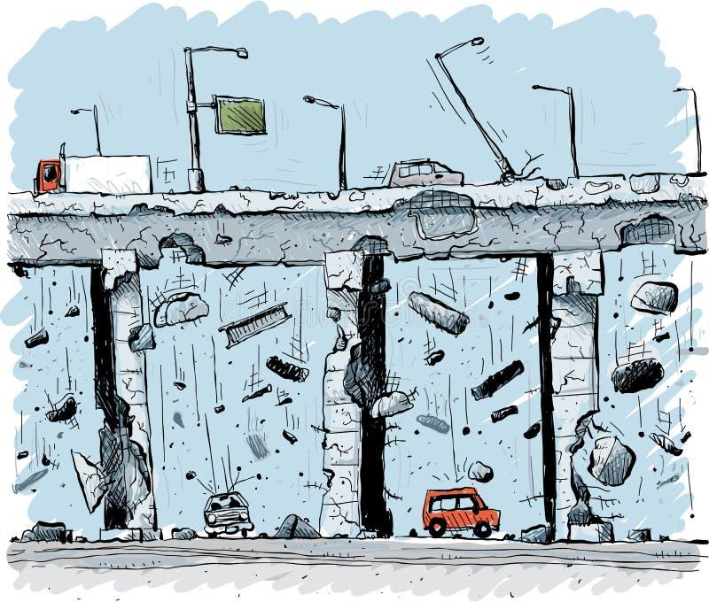 Hundimiento elevado de la carretera libre illustration
