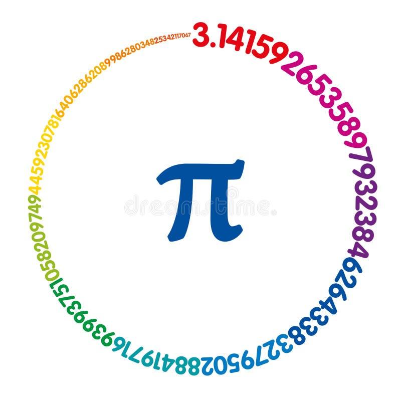 Hundra siffror av nummerpi som bildar en regnbåge färgad cirkel vektor illustrationer