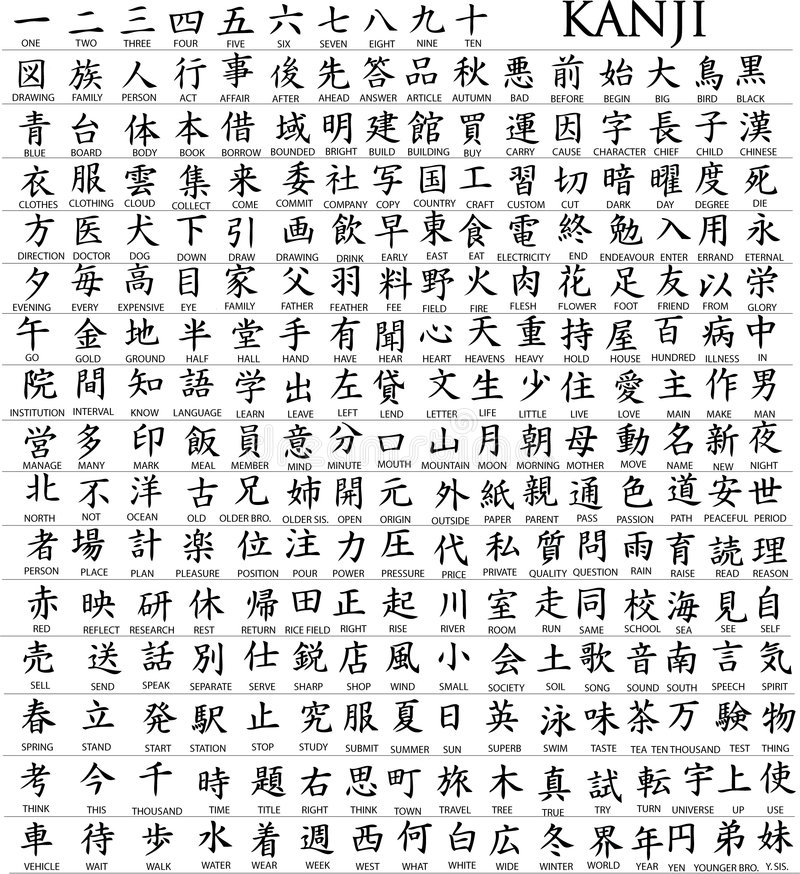 Hundreds of Japanese Character vector illustration