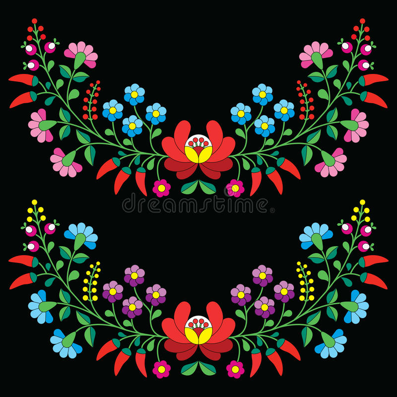 Hungarian Floral Folk Pattern Kalocsai Embroidery With