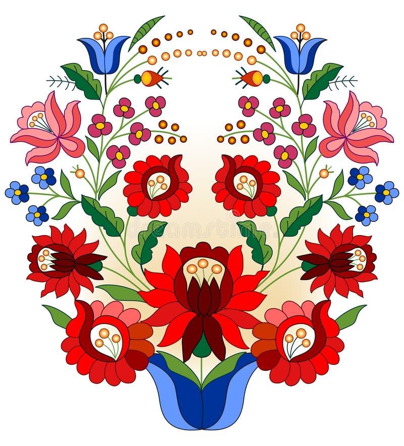 Hungarian folk basket vector illustration