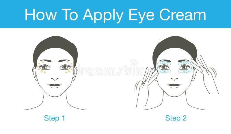 Hur man applicerar ögonkräm vektor illustrationer