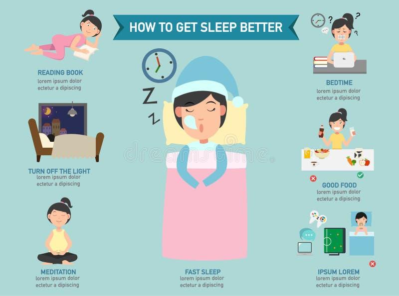 Hur man får sömn bättre infographic royaltyfri illustrationer
