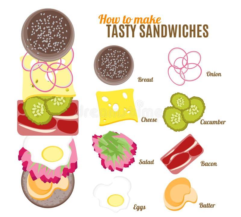 Hur man gör hamburgare och smörgåsaffischen vektor royaltyfri illustrationer