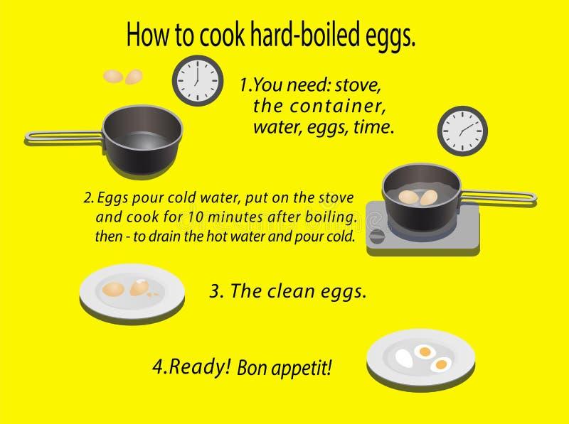 Hur man lagar mat hårdkokta ägg royaltyfri foto