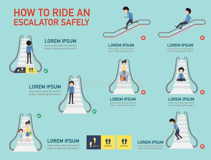 Hur man rider en rulltrappa säkert, infographic royaltyfri illustrationer