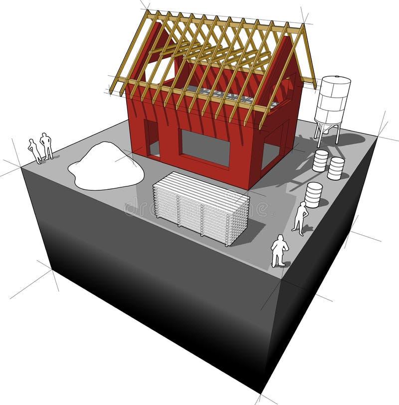 Hus under konstruktions- och takramdiagram royaltyfri illustrationer