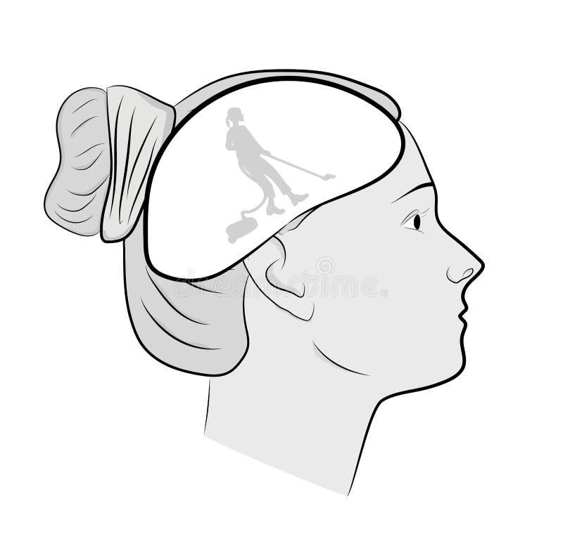 Huvud av en kvinna rengöra i huvudet sätta saker i beställning i tankar också vektor för coreldrawillustration stock illustrationer