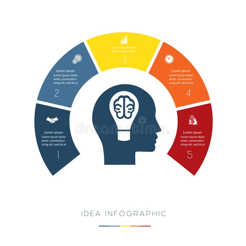 Huvud lightbulb, hjärna Infographic begreppsmässig idé Vektorvikarier vektor illustrationer