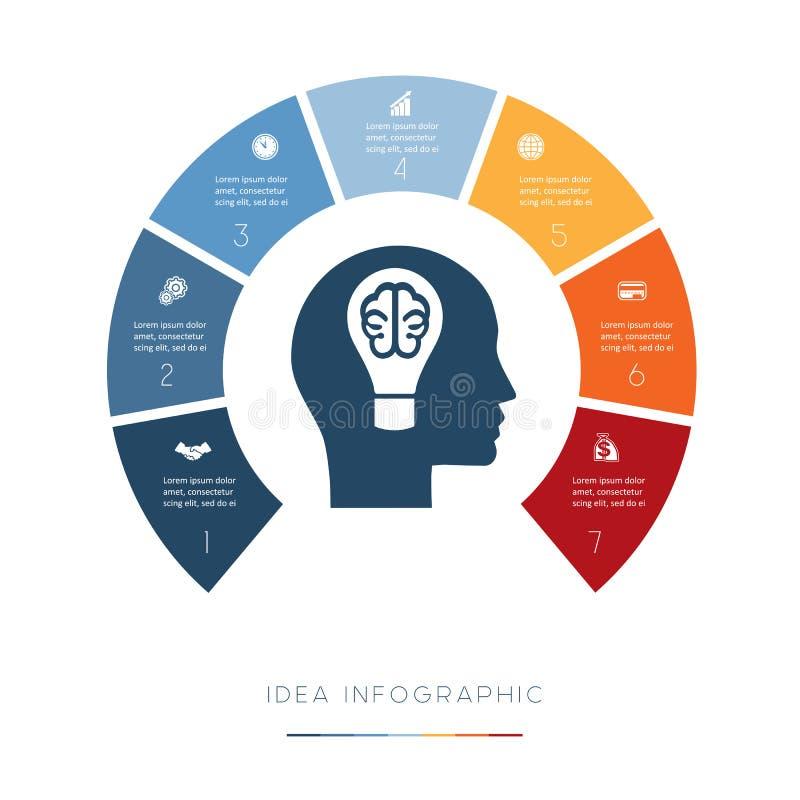 Huvud lightbulb, hjärna Infographic begreppsmässig idé Vektorvikarier stock illustrationer