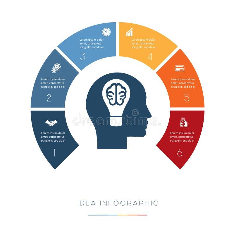 Huvud lightbulb, hjärna Infographic begreppsmässig idé Vektorvikarier royaltyfri illustrationer