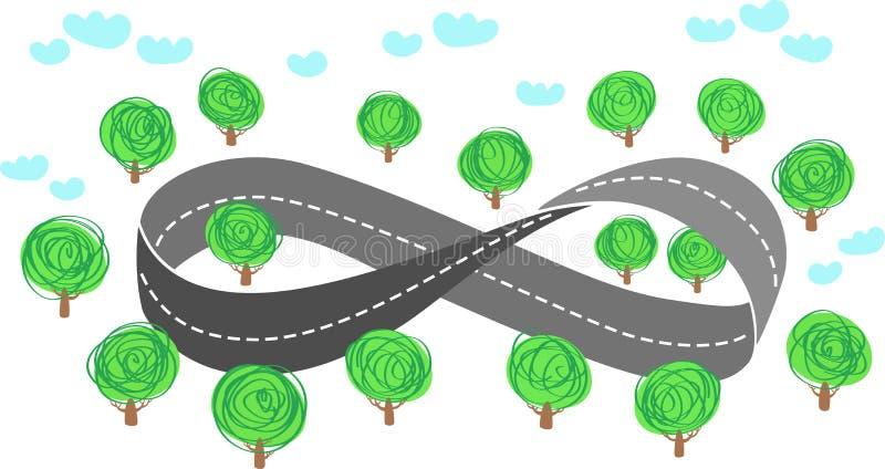 Huvudväg som en Moebius remsa stock illustrationer