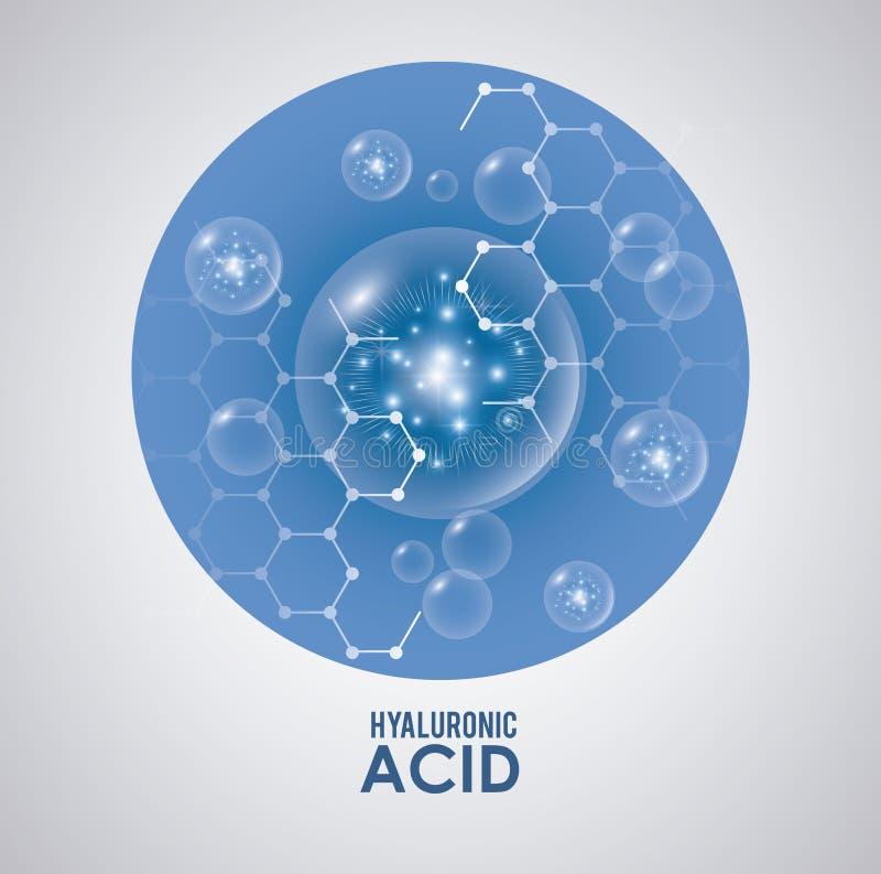 Hyaluronic acid filler injection infographic stock illustration