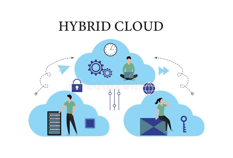 Hybrid Cloud Concept. Private and public cloud, infrastructure, personal data protection, GDPR, modern operating systems. vector illustration