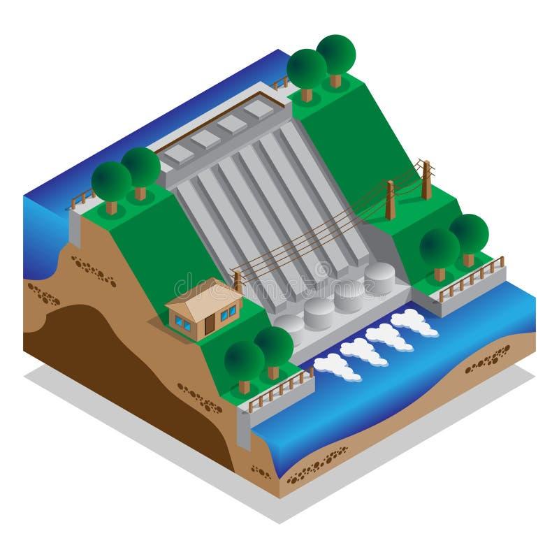 hydroelektrisk anl?ggningstr?m royaltyfri illustrationer