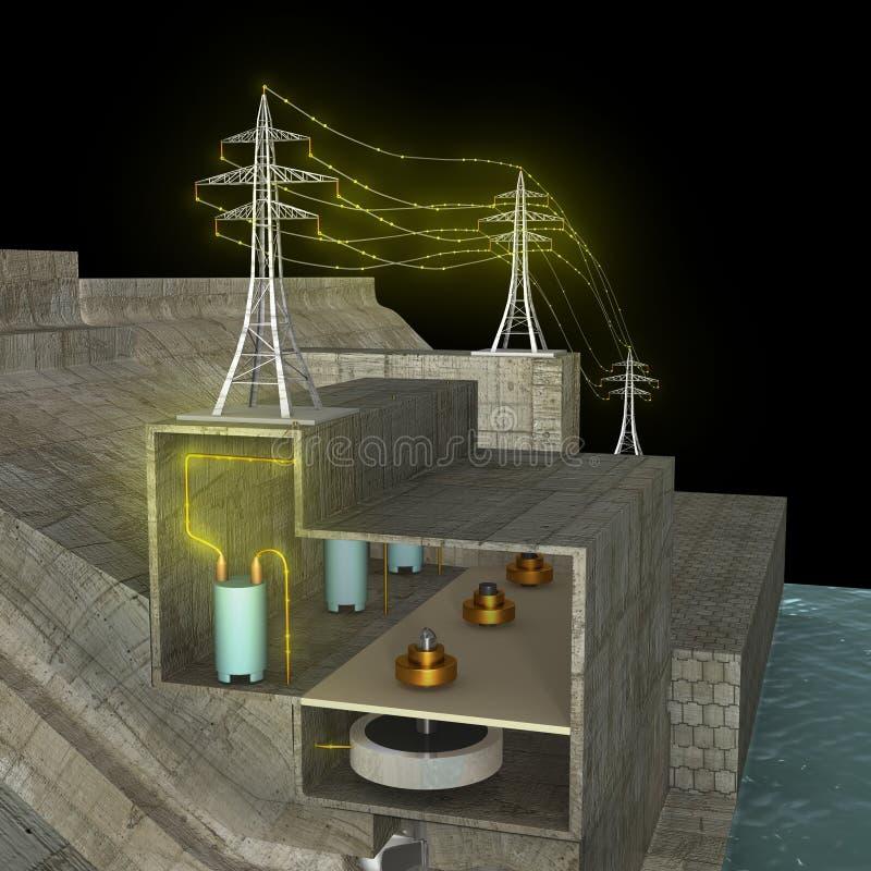 Hydrokraftverk vektor illustrationer