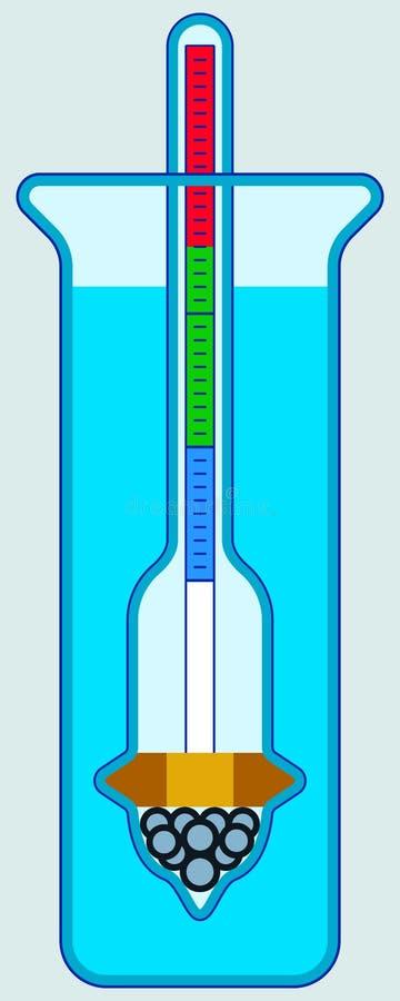 hydrometer vektor illustrationer