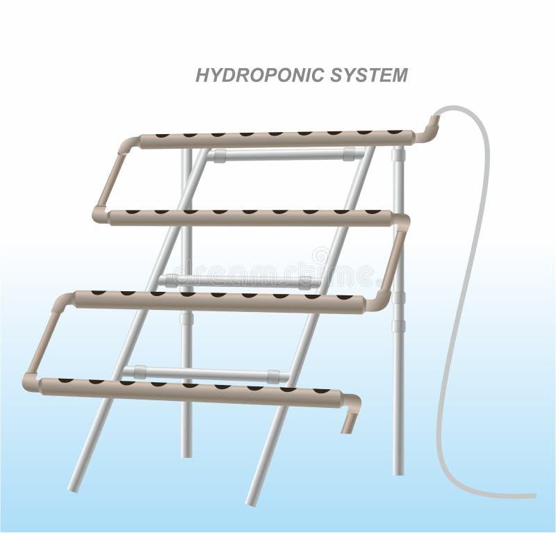 Hydroponics - εγκαταστάσεις ανάπτυξης χωρίς χώμα, σε ένα θρεπτικό μέσο διανυσματική απεικόνιση