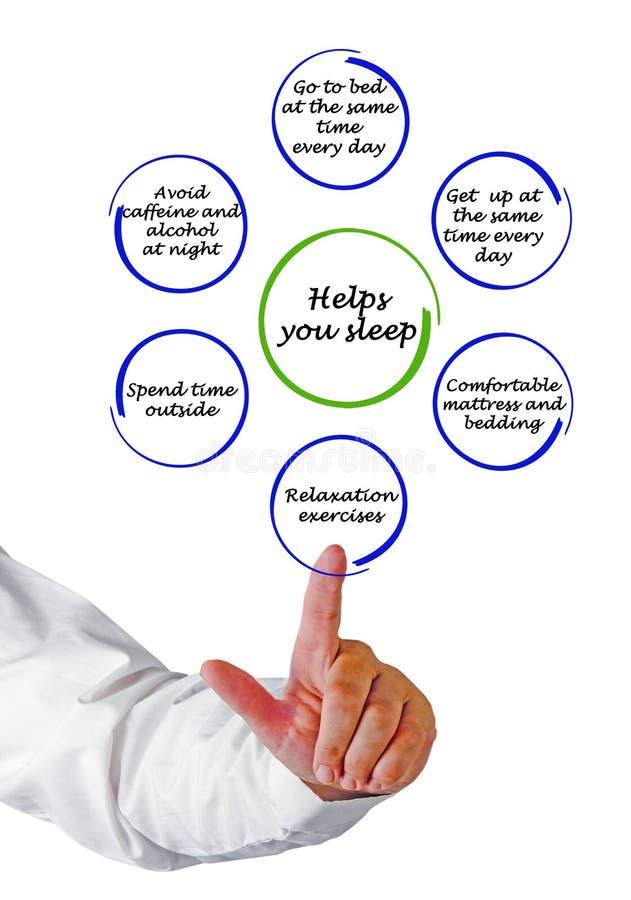 Hygiène de sommeil photographie stock libre de droits