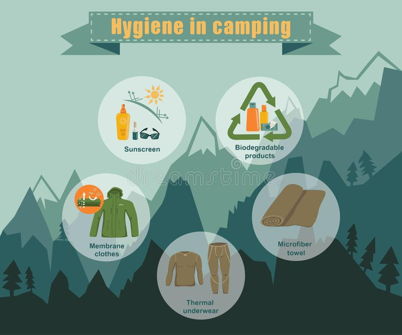 Hygiene in camping. Vector illustration. Hygiene maintenance in camping. Set of clothes and equipment for health and body care. Color infographics at mountains stock illustration