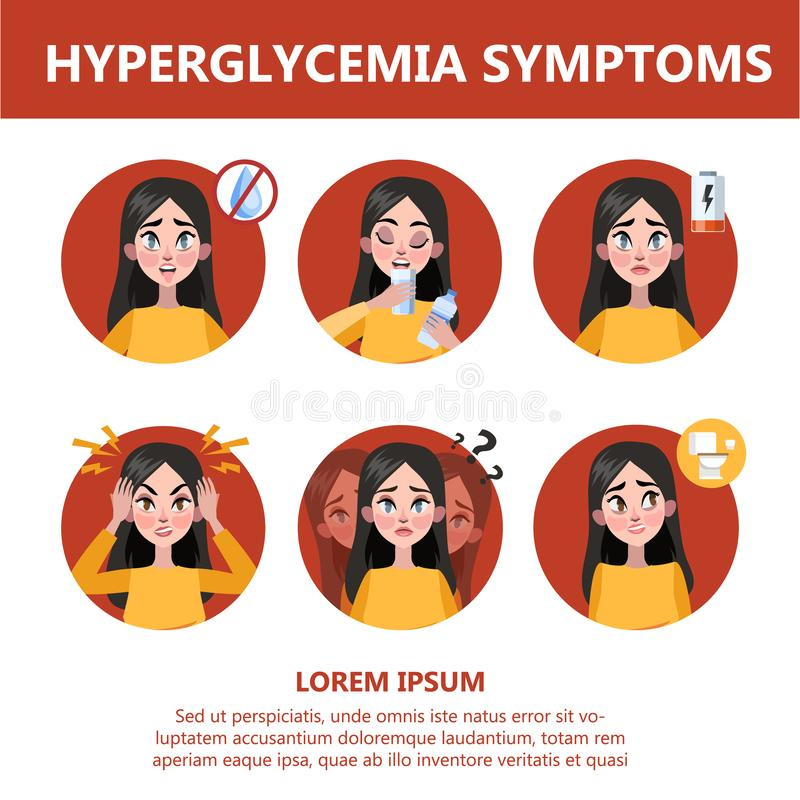 Free Hyperglycemia Symptoms And Signs. Blurred Vision, Dizziness Royalty Free Stock Photos - 140426978