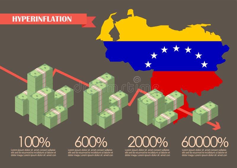 Hyperinflation i det infographic Venezuela begreppet vektor illustrationer