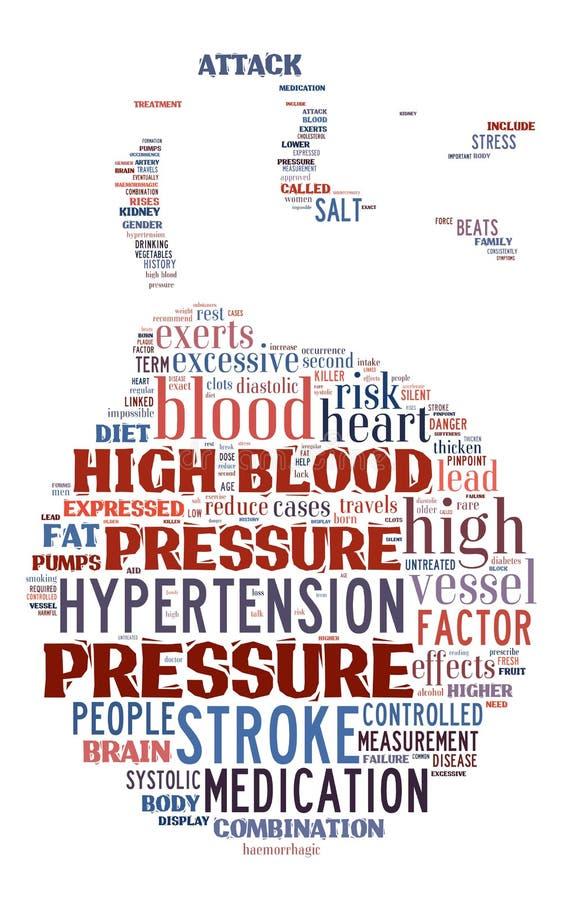 Hypertensie royalty-vrije illustratie