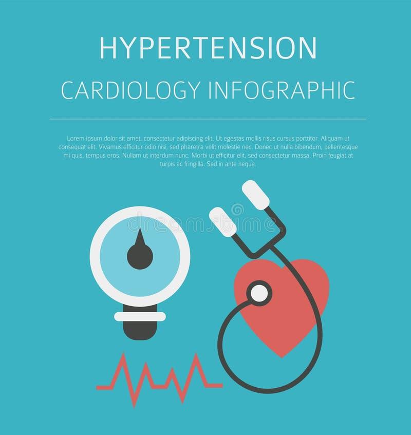 Hypertensie, medische infographic desease cardiologie royalty-vrije illustratie