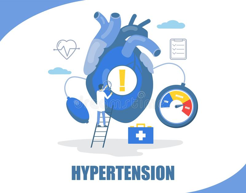 Hypertension concept vector flat style design illustration. Big heart and tiny character doctor measuring patient blood pressure using sphygmomanometer. HBP royalty free illustration
