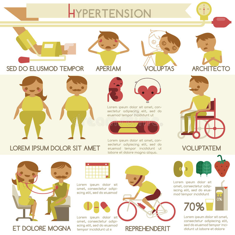 Hypertension health care and medical infographic vector illustration