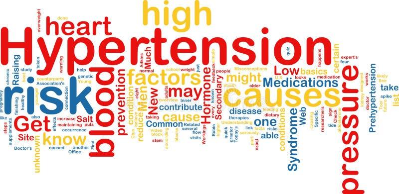 Hypertension wordcloud royalty free illustration