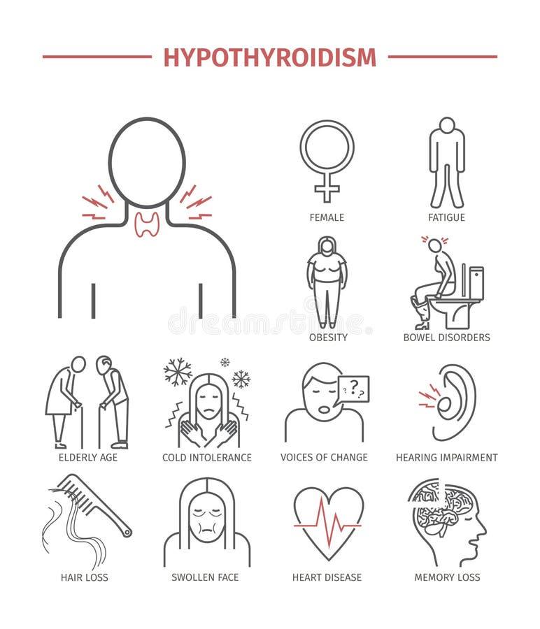 hyperthyroidism Geplaatste lijnpictogrammen stock illustratie