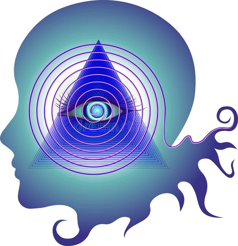 Hypnotiser la vue illustration libre de droits